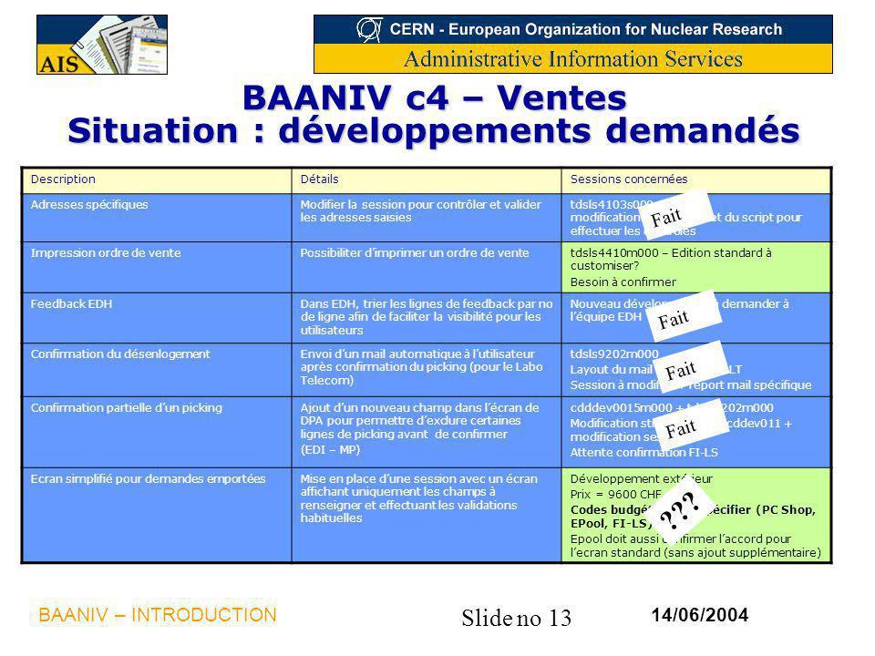 Slide no 13 14/06/2004BAANIV – INTRODUCTION BAANIV c4 – Ventes Situation : développements demandés DescriptionDétailsSessions concernées Adresses spéc