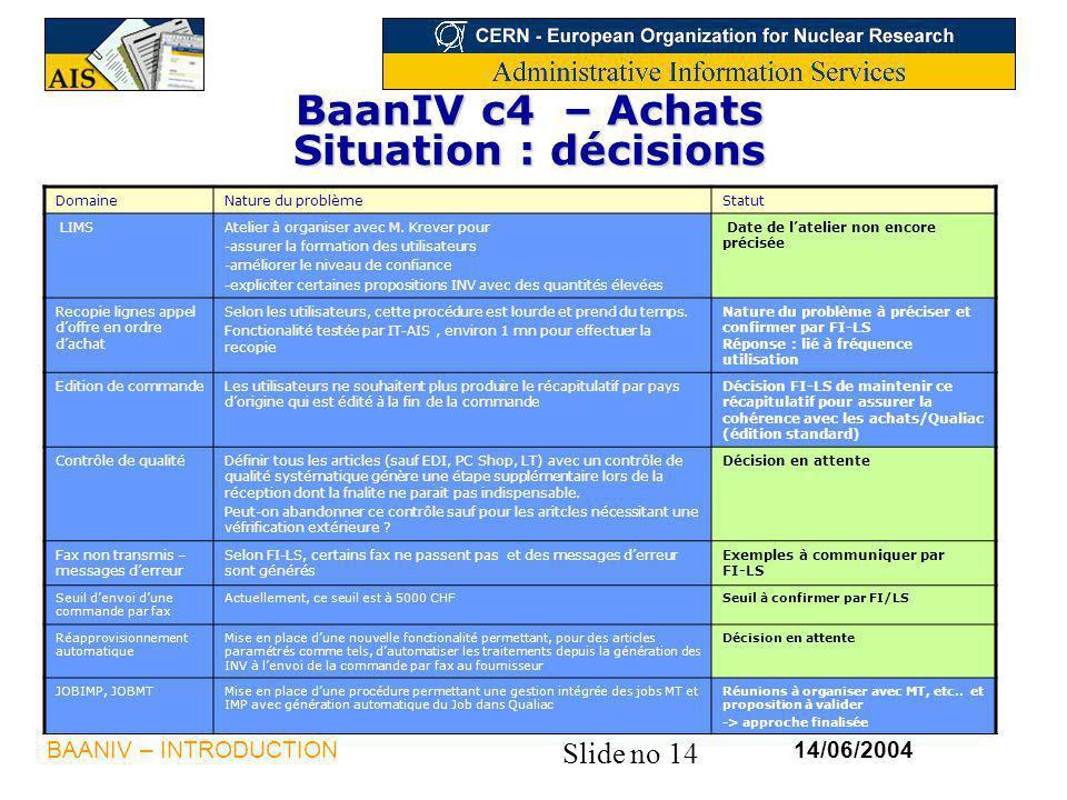 Slide no 14 14/06/2004BAANIV – INTRODUCTION BaanIV c4 – Achats Situation : décisions DomaineNature du problèmeStatut LIMSAtelier à organiser avec M. K