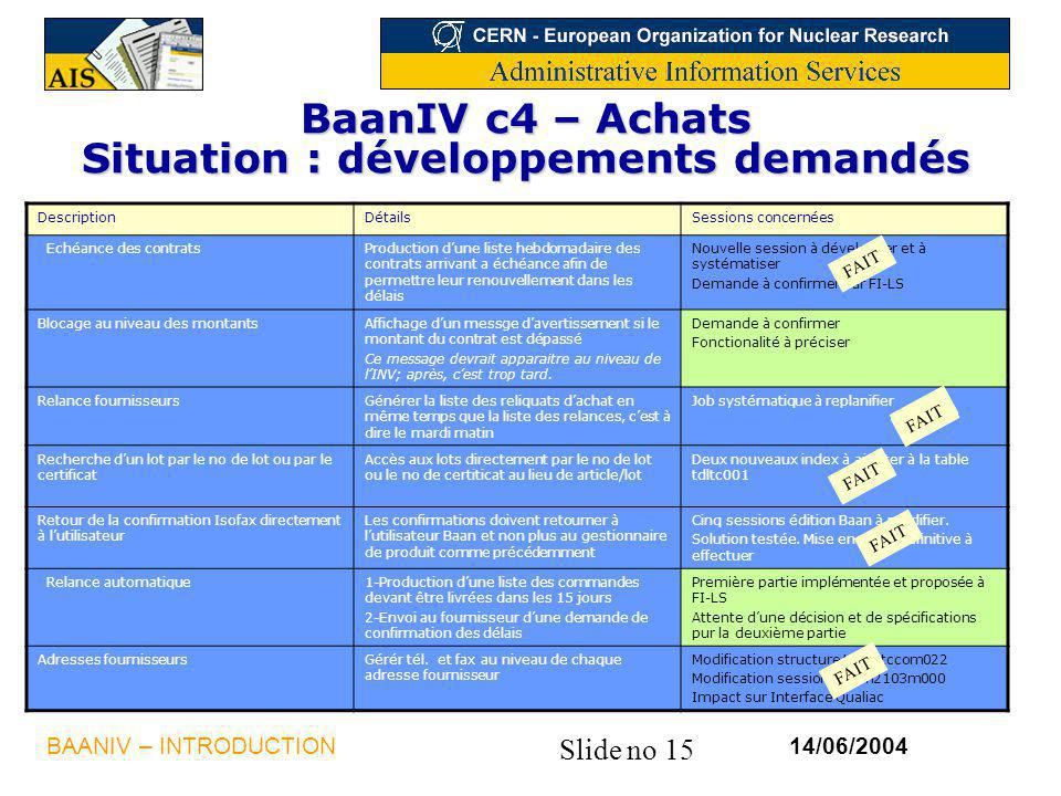 Slide no 15 14/06/2004BAANIV – INTRODUCTION BaanIV c4 – Achats Situation : développements demandés DescriptionDétailsSessions concernées Echéance des