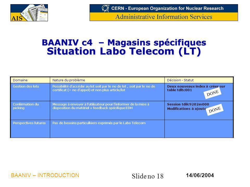 Slide no 18 14/06/2004BAANIV – INTRODUCTION BAANIV c4 – Magasins spécifiques Situation Labo Telecom (LT) DomaineNature du problèmeDécision - Statut Gestion des lotsPossibilité daccéder au lot soit par le no de lot, soit par le no de certificat (= no dappel) et non plus article/lot Deux nouveaux index à créer sur table tdltc001 Confirmation du picking Message à envoyer à lutilisateur pour linformer de la mise à disposition du matériel + feedback spécifique EDH Session tdilc9202m000 Modifications à ajouter Perspectives futuresPas de besoins particulkiers exprimés par le Labo Telecom DONE