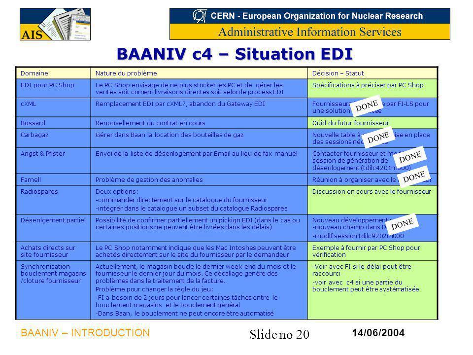Slide no 20 14/06/2004BAANIV – INTRODUCTION BAANIV c4 – Situation EDI DomaineNature du problèmeDécision – Statut EDI pour PC ShopLe PC Shop envisage d