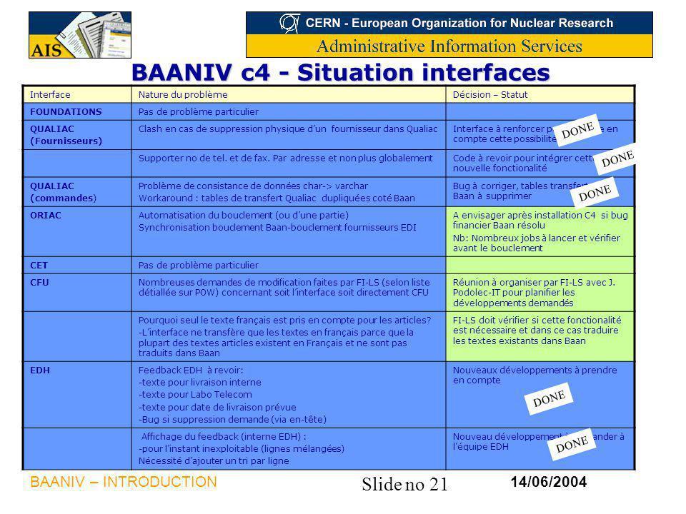 Slide no 21 14/06/2004BAANIV – INTRODUCTION BAANIV c4 - Situation interfaces InterfaceNature du problèmeDécision – Statut FOUNDATIONSPas de problème p