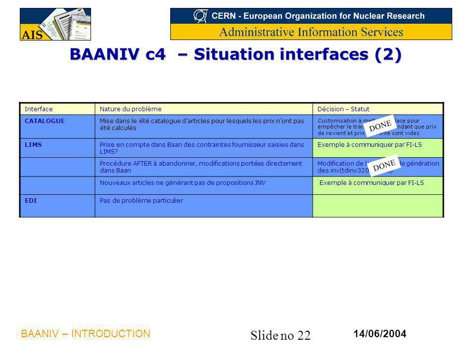 Slide no 22 14/06/2004BAANIV – INTRODUCTION BAANIV c4 – Situation interfaces (2) InterfaceNature du problèmeDécision – Statut CATALOGUEMise dans le ét