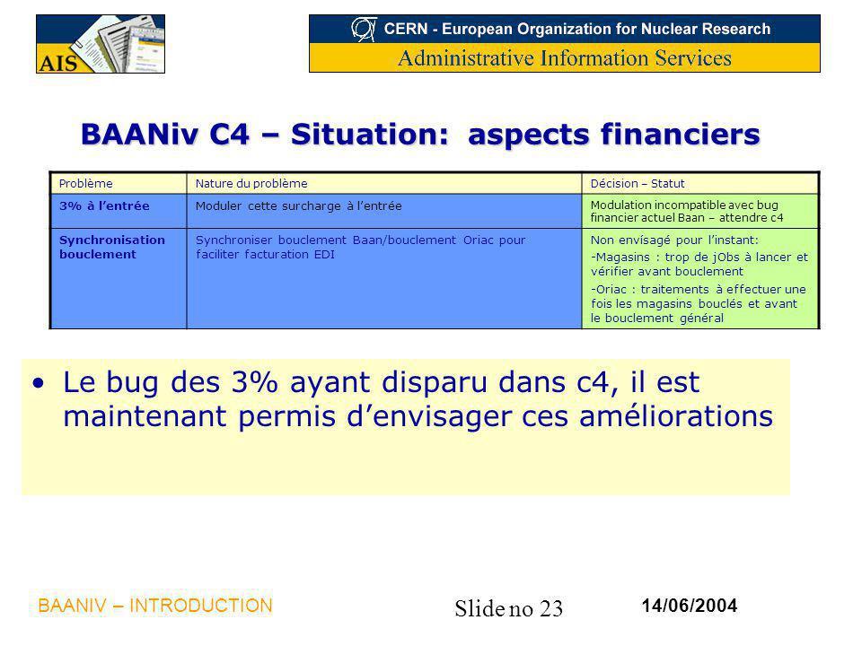 Slide no 23 14/06/2004BAANIV – INTRODUCTION BAANiv C4 – Situation: aspects financiers Le bug des 3% ayant disparu dans c4, il est maintenant permis de