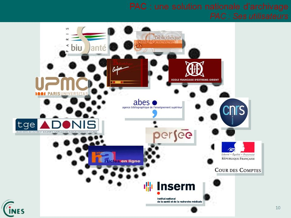 1011/07/2012 PAC : une solution nationale darchivage PAC : Ses utilisateurs