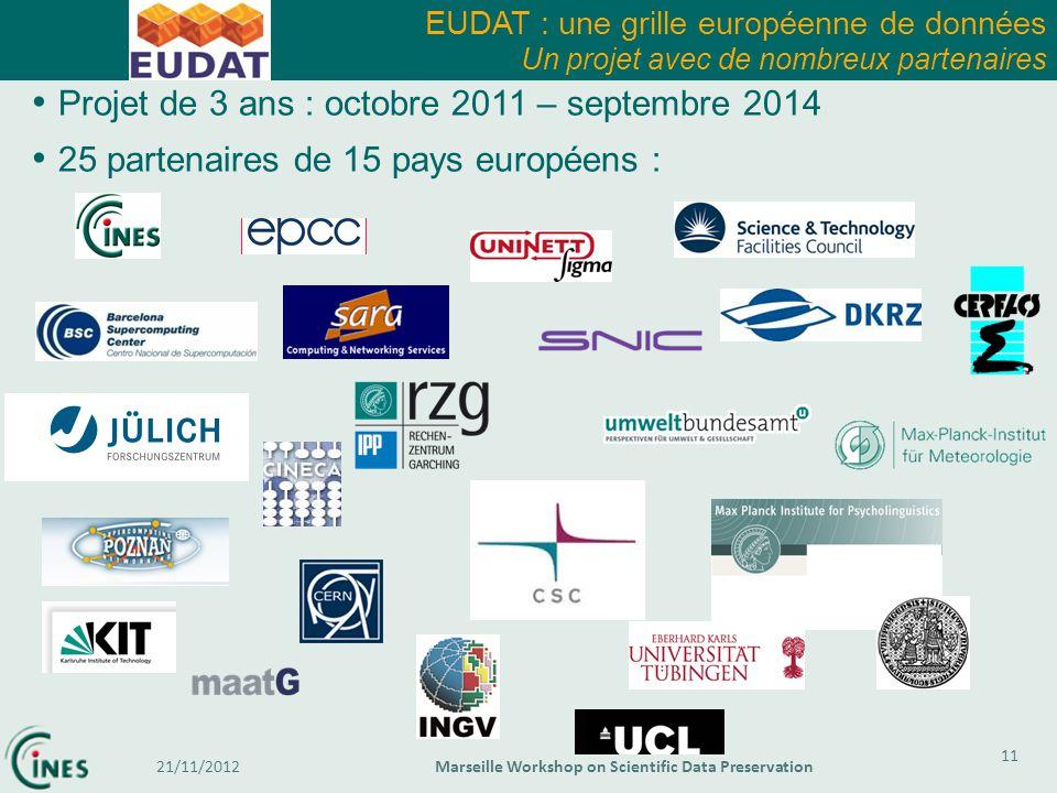 EUDAT : une grille européenne de données Un projet avec de nombreux partenaires 11 21/11/2012Marseille Workshop on Scientific Data Preservation Projet