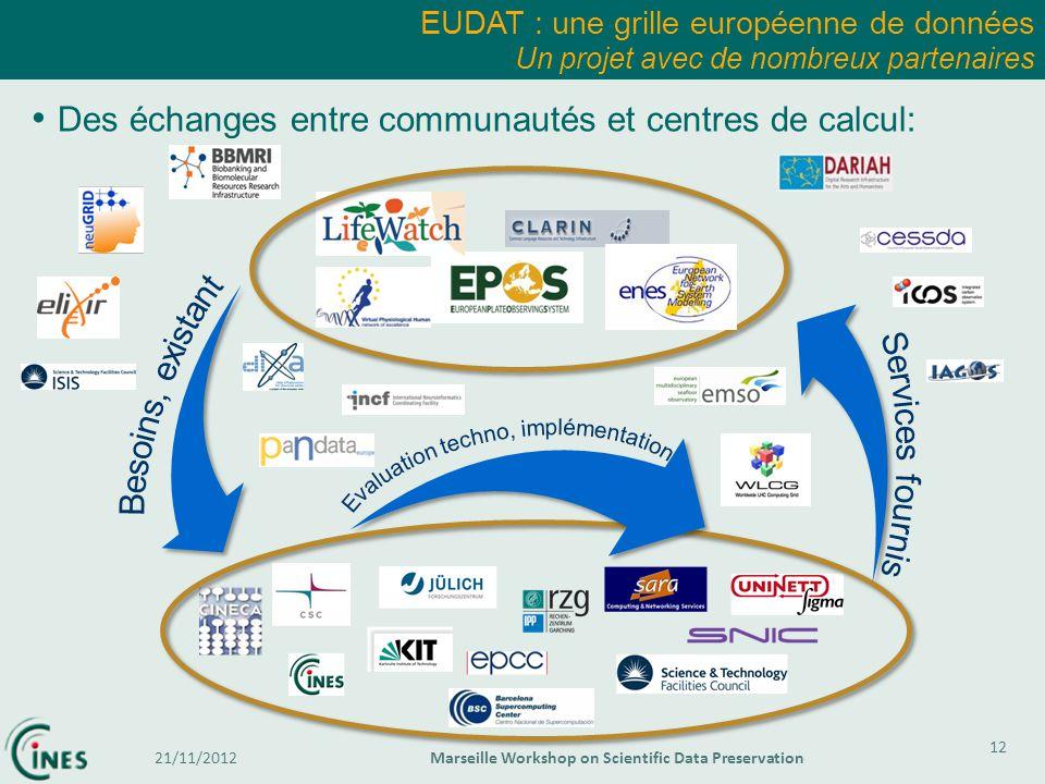 EUDAT : une grille européenne de données Un projet avec de nombreux partenaires 12 21/11/2012Marseille Workshop on Scientific Data Preservation Des éc