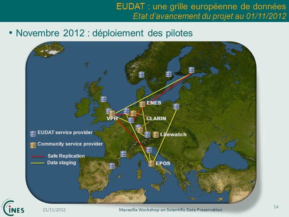 EUDAT : une grille européenne de données Etat davancement du projet au 01/11/2012 14 21/11/2012Marseille Workshop on Scientific Data Preservation Nove
