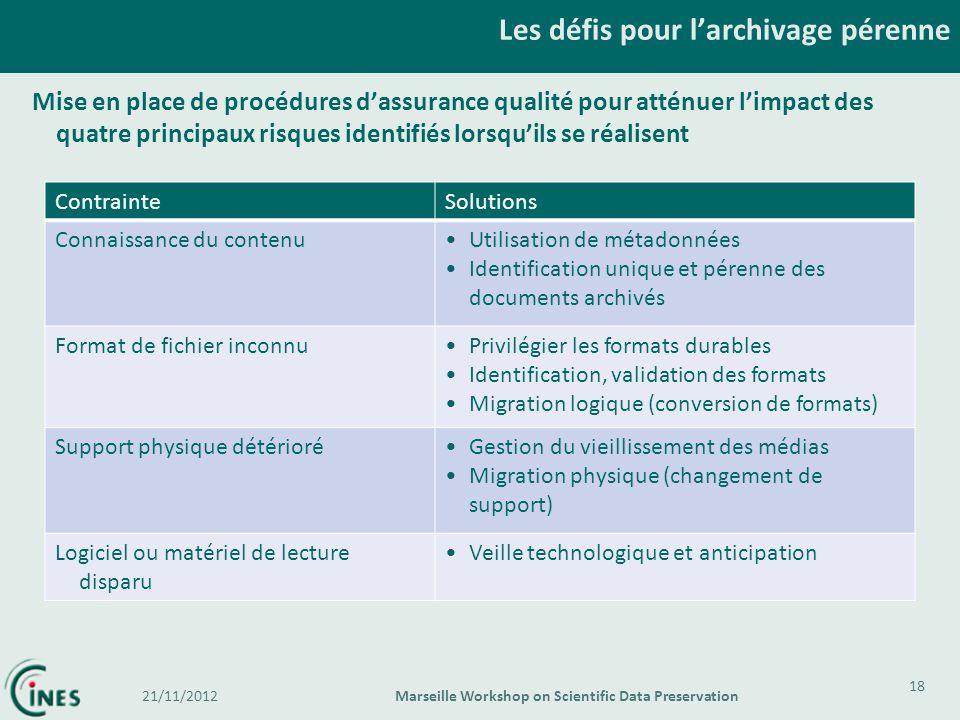 Les défis pour larchivage pérenne 18 Mise en place de procédures dassurance qualité pour atténuer limpact des quatre principaux risques identifiés lor