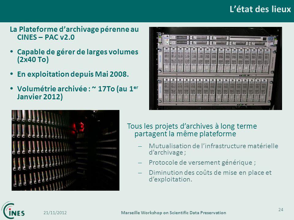 Tous les projets darchives à long terme partagent la même plateforme – Mutualisation de linfrastructure matérielle darchivage ; – Protocole de verseme