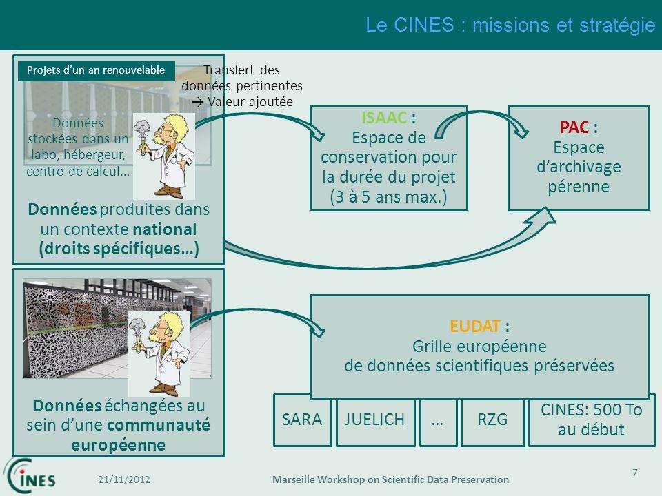 ISAAC : Espace de conservation pour la durée du projet (3 à 5 ans max.) Le CINES : missions et stratégie 7 21/11/2012Marseille Workshop on Scientific
