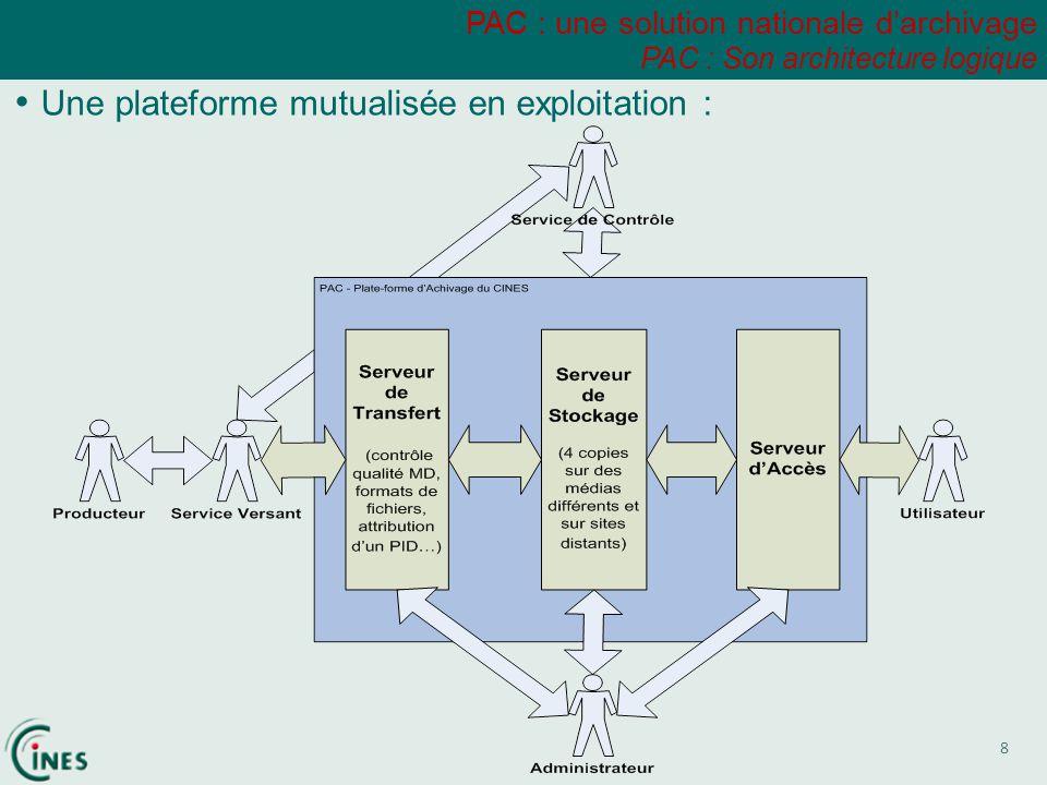 Une plateforme mutualisée en exploitation : 8 PAC : une solution nationale darchivage PAC : Son architecture logique