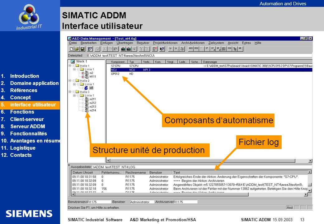 Automation and Drives SIMATIC ADDM 15.09.2003 13SIMATIC Industrial Software A&D Marketing et Promotion/HSA Werk 1 Halle 1 Halle 2 Halle 3 Linie 1 SIMA