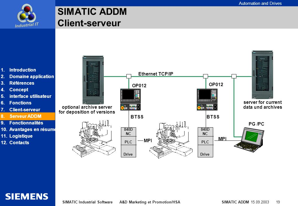 Automation and Drives SIMATIC ADDM 15.09.2003 19SIMATIC Industrial Software A&D Marketing et Promotion/HSA SIMATIC ADDM Client-serveur OP012 840D NC P