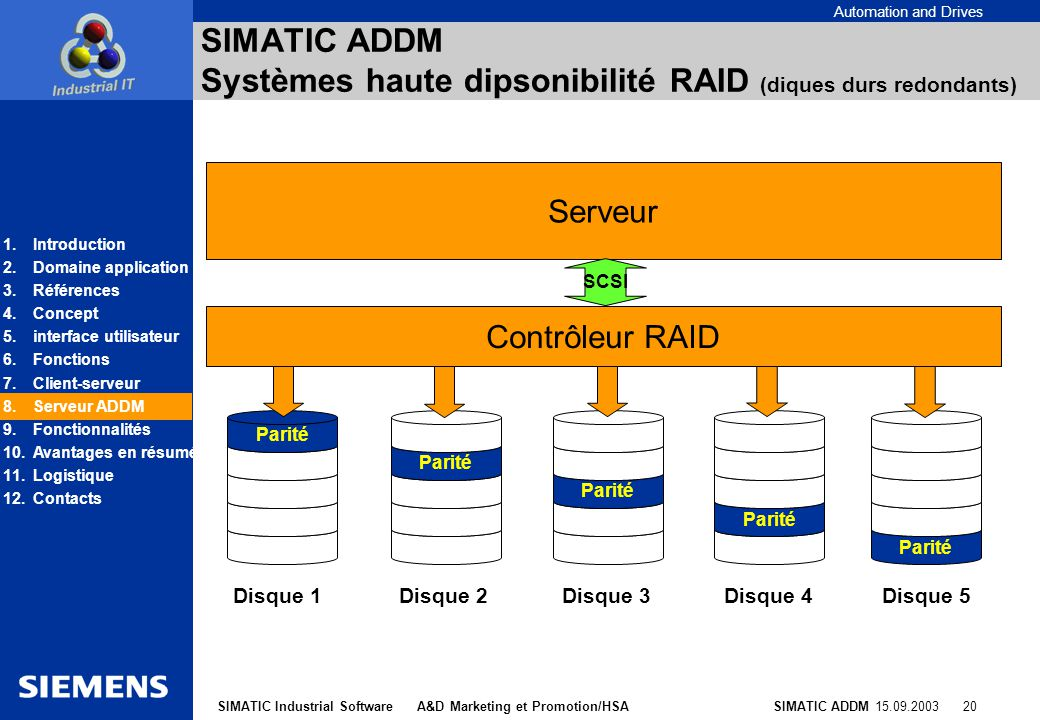 Automation and Drives SIMATIC ADDM 15.09.2003 20SIMATIC Industrial Software A&D Marketing et Promotion/HSA SIMATIC ADDM Systèmes haute dipsonibilité R