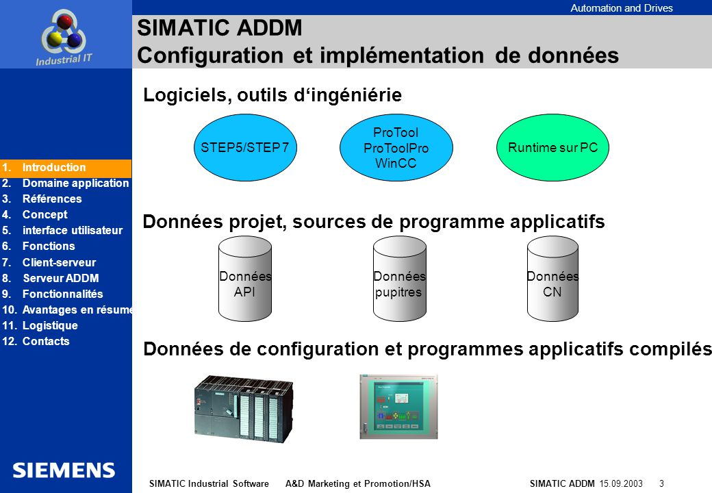 Automation and Drives SIMATIC ADDM 15.09.2003 3SIMATIC Industrial Software A&D Marketing et Promotion/HSA SIMATIC ADDM Configuration et implémentation