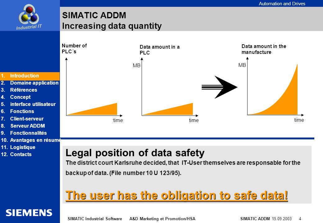Automation and Drives SIMATIC ADDM 15.09.2003 4SIMATIC Industrial Software A&D Marketing et Promotion/HSA SIMATIC ADDM Increasing data quantity Legal