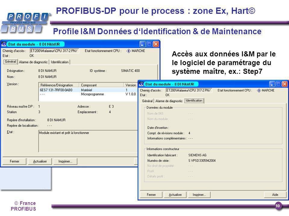 ©France PROFIBUS 10 Introduction HART© sur PROFIBUS DP DP en zone Ex Fonctions I&M Profile I&M Données dIdentification & de Maintenance PROFIBUS-DP po