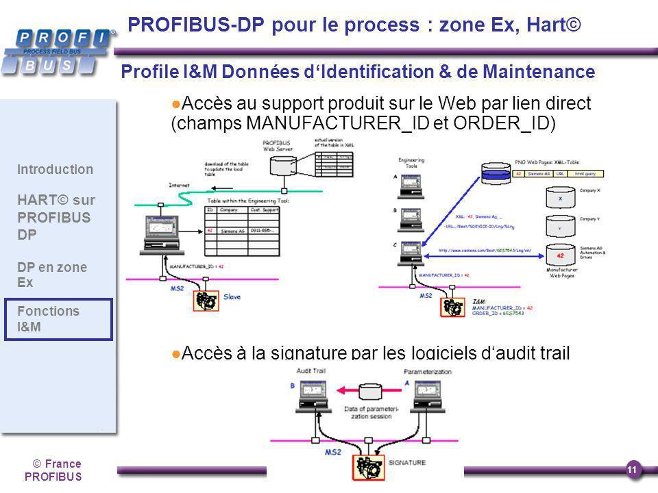 ©France PROFIBUS 11 Introduction HART© sur PROFIBUS DP DP en zone Ex Fonctions I&M Accès au support produit sur le Web par lien direct (champs MANUFAC