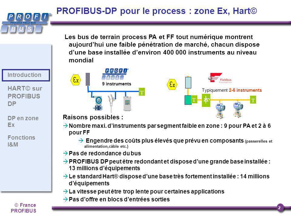 ©France PROFIBUS 2 Introduction HART© sur PROFIBUS DP DP en zone Ex Fonctions I&M Typiquement 2-6 instruments Raisons possibles : Nombre maxi. dinstru