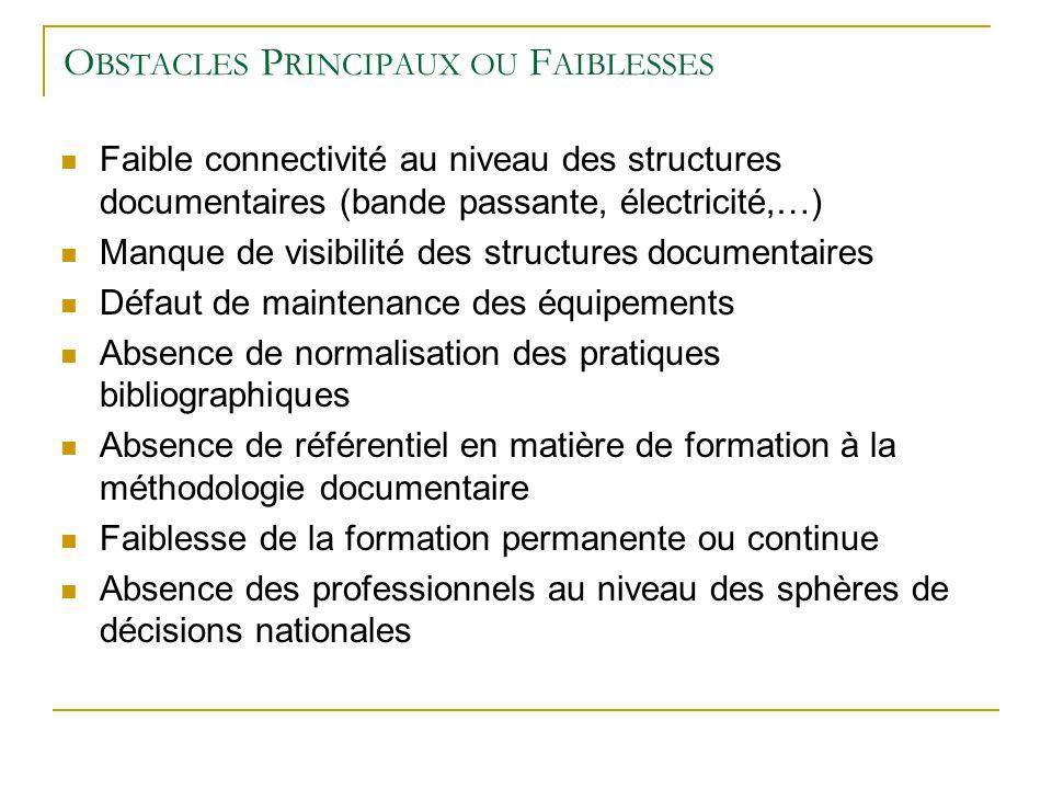 O BSTACLES P RINCIPAUX OU F AIBLESSES Faible connectivité au niveau des structures documentaires (bande passante, électricité,…) Manque de visibilité