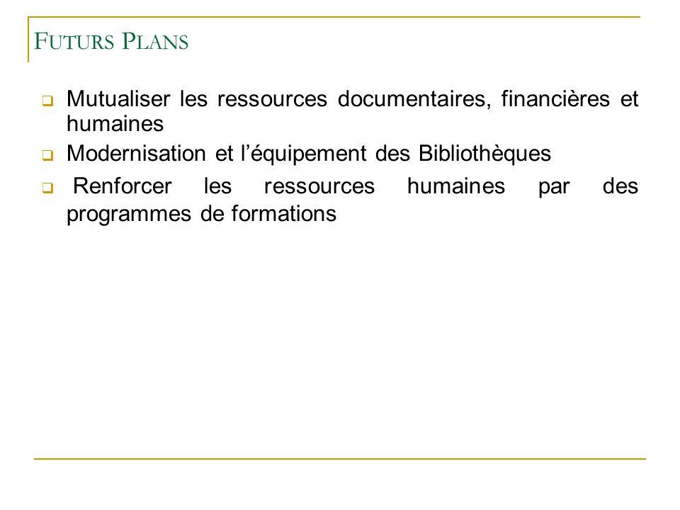 F UTURS P LANS Mutualiser les ressources documentaires, financières et humaines Modernisation et léquipement des Bibliothèques Renforcer les ressource