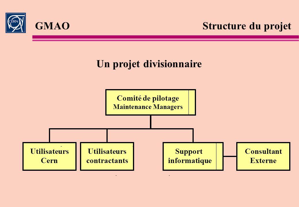 GMAO Structure du projet Un projet divisionnaire Comité de pilotage Maintenance Managers Utilisateurs Cern Consultant Externe Support informatique Uti