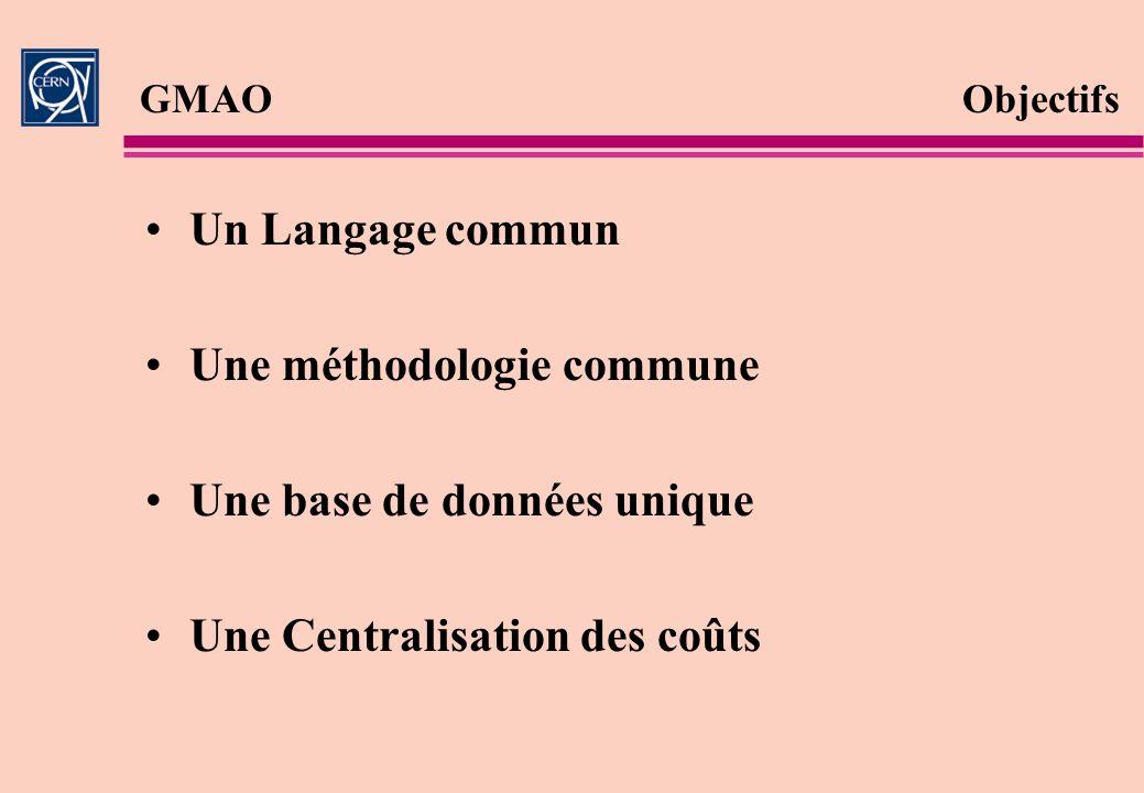 GMAO Objectifs Un Langage commun Une méthodologie commune Une base de données unique Une Centralisation des coûts