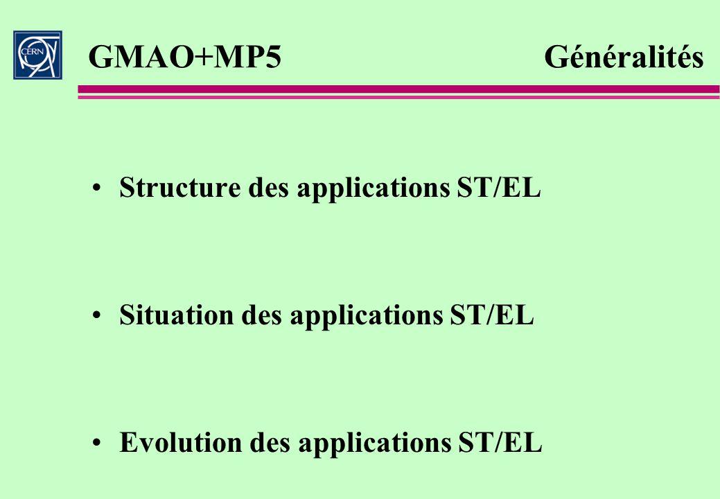 GMAO+MP5Généralités Structure des applications ST/EL Situation des applications ST/EL Evolution des applications ST/EL