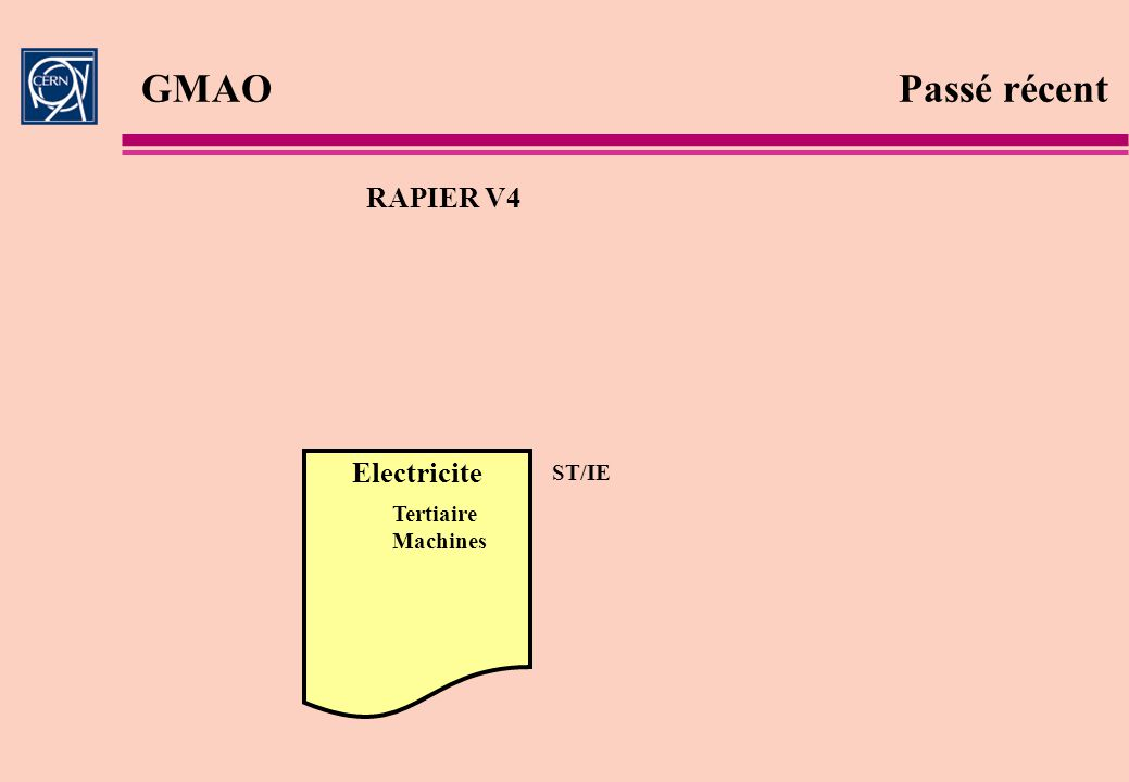 GMAOPassé récent RAPIER V4 Electricite Tertiaire Machines ST/IE