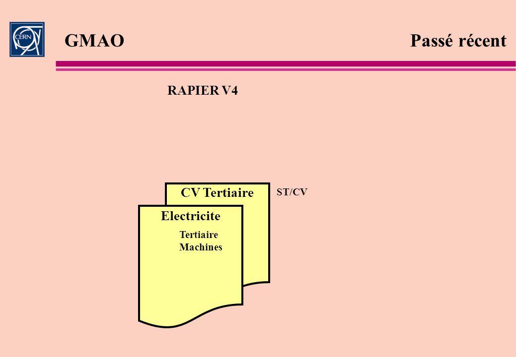 GMAO Passé récent RAPIER V4 Electricite Tertiaire Machines CV Tertiaire ST/CV