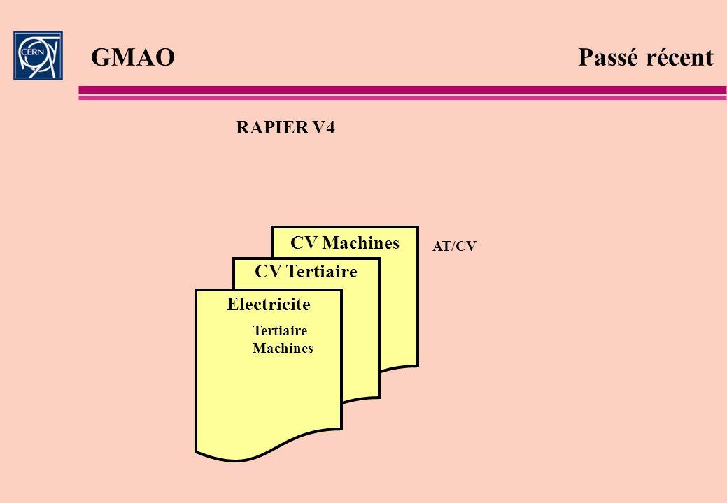 GMAO Passé récent RAPIER V4 Electricite Tertiaire Machines CV Tertiaire CV Machines AT/CV