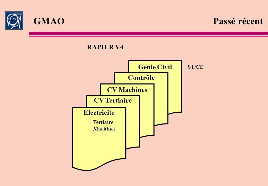 GMAO Passé récent RAPIER V4 Electricite Tertiaire Machines CV Tertiaire CV Machines Contrôle Génie Civil ST/CE