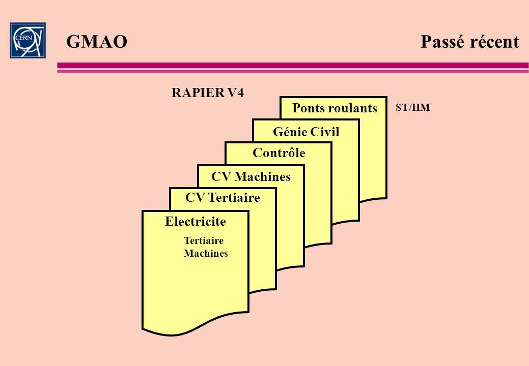 GMAO Passé récent RAPIER V4 Electricite Tertiaire Machines CV Tertiaire CV Machines Contrôle Génie Civil Ponts roulants ST/HM