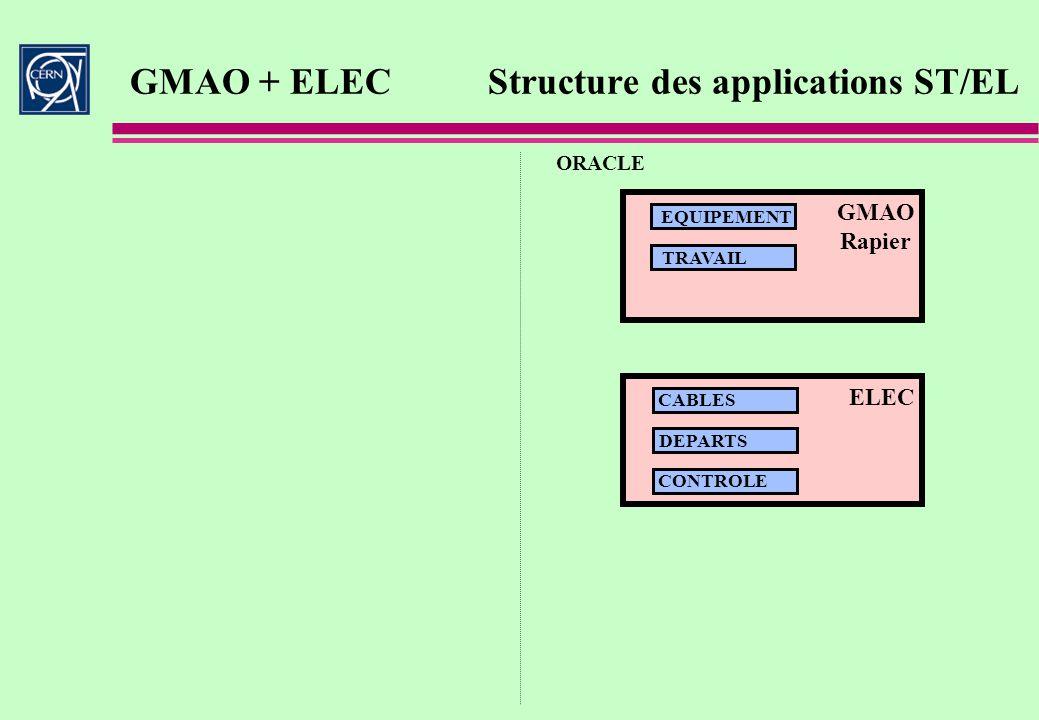 GMAO Rapier EQUIPEMENT TRAVAIL GMAO + ELECStructure des applications ST/EL ORACLE ELEC CABLES DEPARTS CONTROLE
