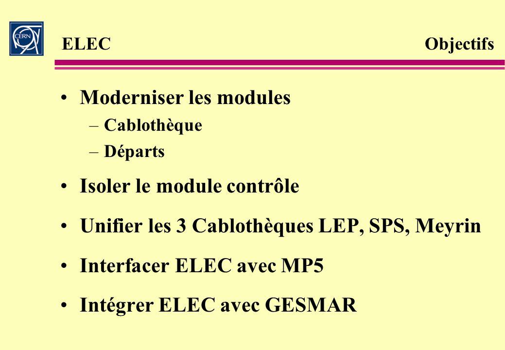 ELEC Objectifs Moderniser les modules –Cablothèque –Départs Isoler le module contrôle Unifier les 3 Cablothèques LEP, SPS, Meyrin Interfacer ELEC avec