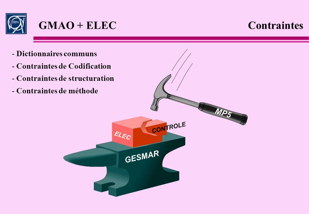 GMAO + ELEC Contraintes - Dictionnaires communs - Contraintes de Codification - Contraintes de structuration - Contraintes de méthode
