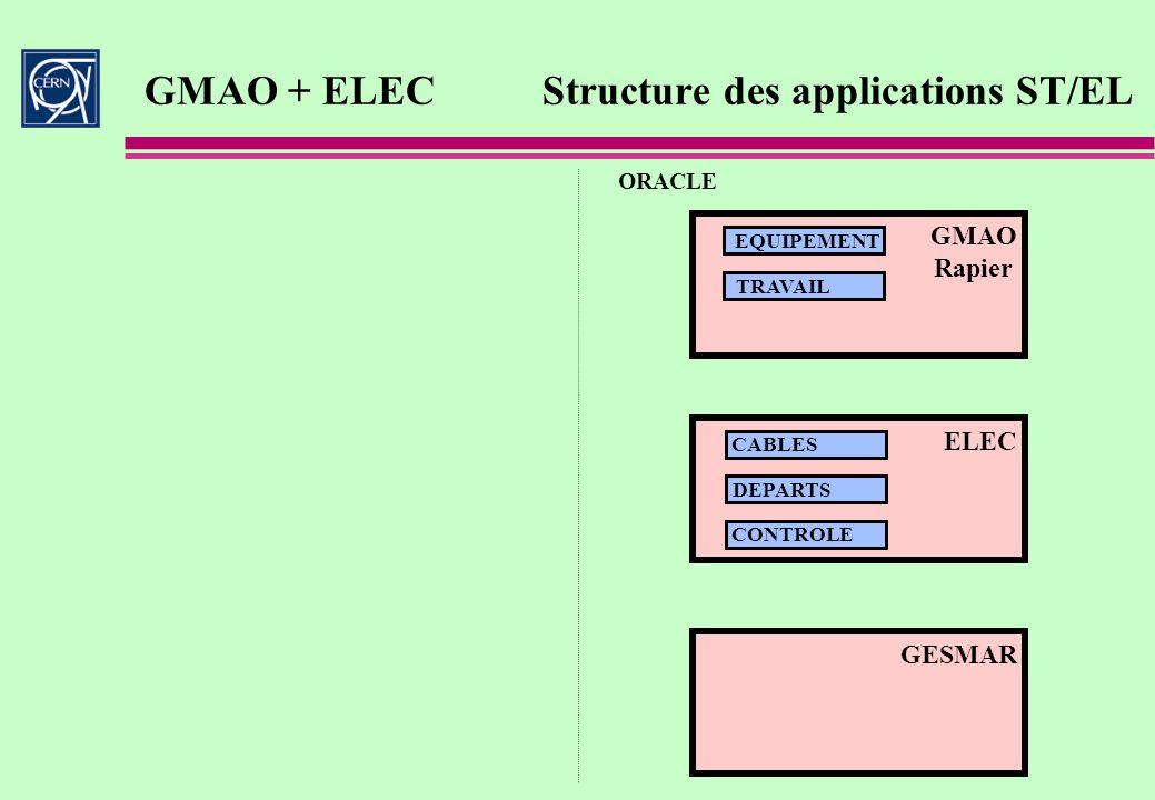 ELEC Objectifs Moderniser les modules –Cablothèque –Départs Isoler le module contrôle Unifier les 3 Cablothèques LEP, SPS, Meyrin Interfacer ELEC avec MP5 Intégrer ELEC avec GESMAR