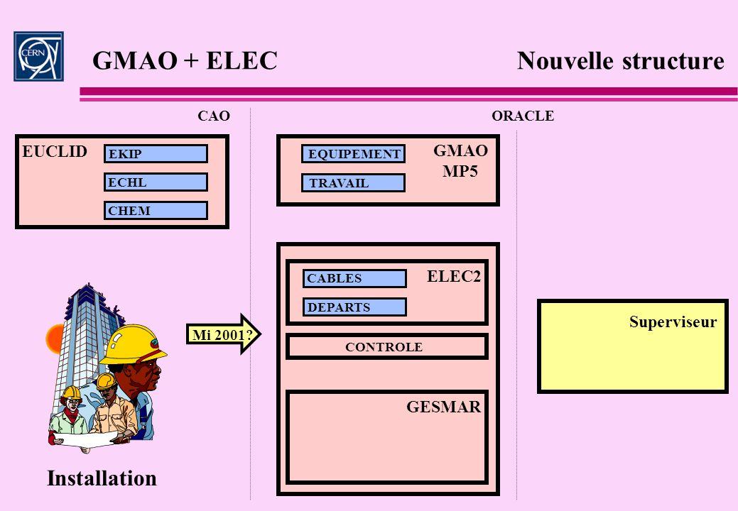 GMAO + ELEC Nouvelle structure CAOORACLE GESMAR EKIP ECHL CHEM EQUIPEMENT TRAVAIL ELEC2 CABLES DEPARTS EUCLID GMAO MP5 CONTROLE Superviseur Installati