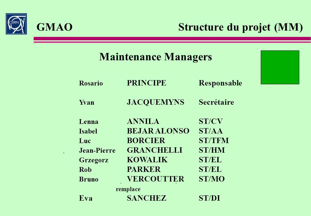 GMAO Structure du projet (MM) Maintenance Managers Rosario PRINCIPEResponsable Yvan JACQUEMYNSSecrétaire Lenna ANNILAST/CV Isabel BEJAR ALONSOST/AA Lu