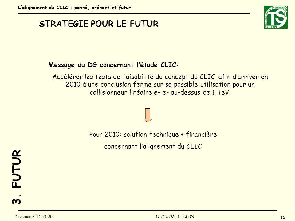 Lalignement du CLIC : passé, présent et futur 15 Séminaire TS 2005 TS/SU/MTI - CERN STRATEGIE POUR LE FUTUR 3.