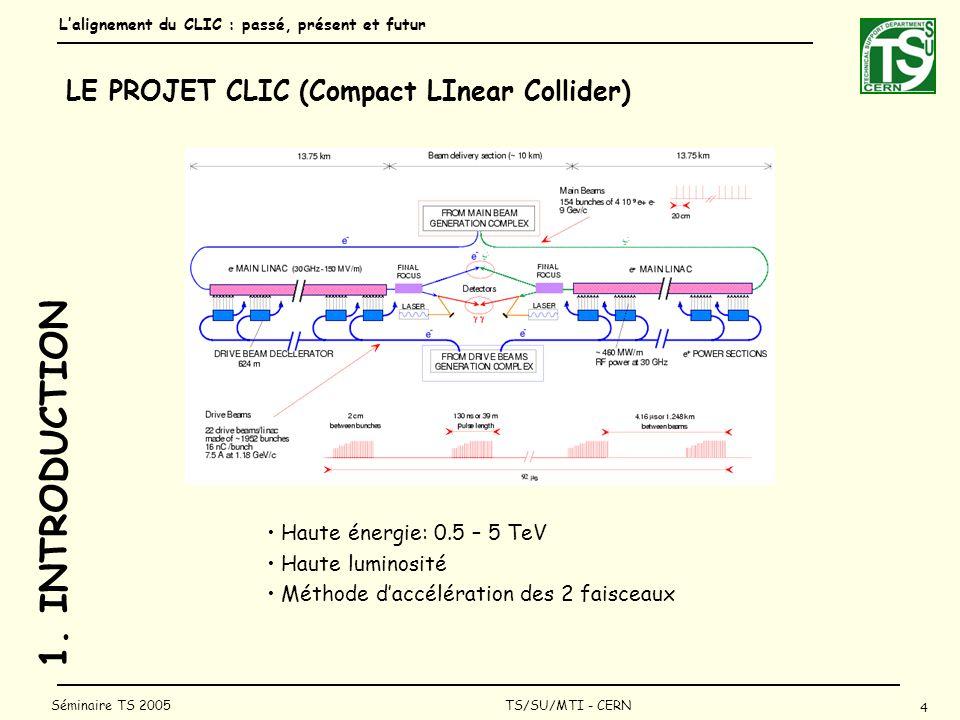 Lalignement du CLIC : passé, présent et futur 5 Séminaire TS 2005 TS/SU/MTI - CERN 1.