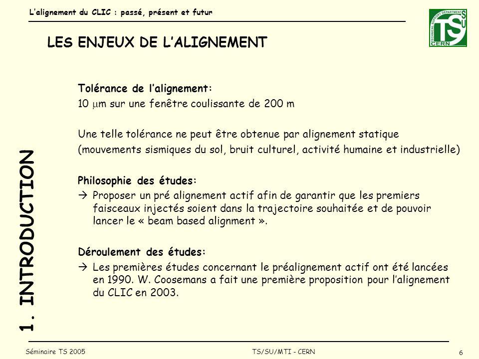 Lalignement du CLIC : passé, présent et futur 6 Séminaire TS 2005 TS/SU/MTI - CERN 1.