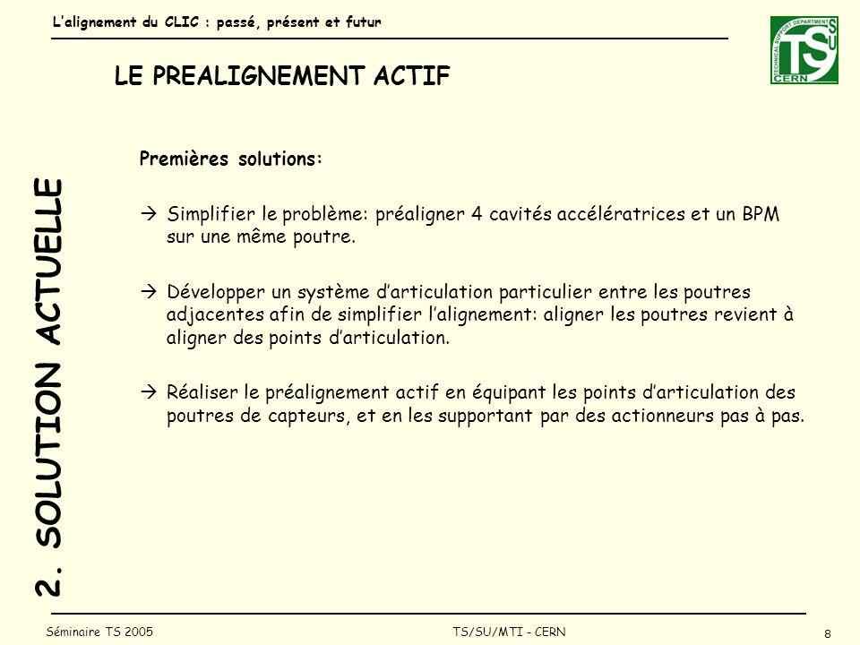 Lalignement du CLIC : passé, présent et futur 9 Séminaire TS 2005 TS/SU/MTI - CERN 2.
