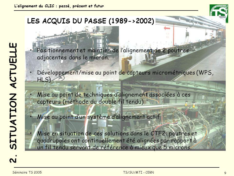 Lalignement du CLIC : passé, présent et futur 10 Séminaire TS 2005 TS/SU/MTI - CERN 2.