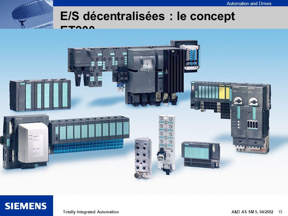 Automation and Drives A&D AS SM 5, 04/2002 15Totally Integrated Automation Introduction TIA API Réseaux Logiciels HMI E/S décentralisées : le concept