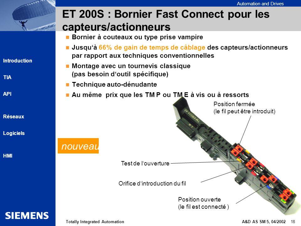 Automation and Drives A&D AS SM 5, 04/2002 18Totally Integrated Automation Introduction TIA API Réseaux Logiciels HMI ET 200S : Bornier Fast Connect p
