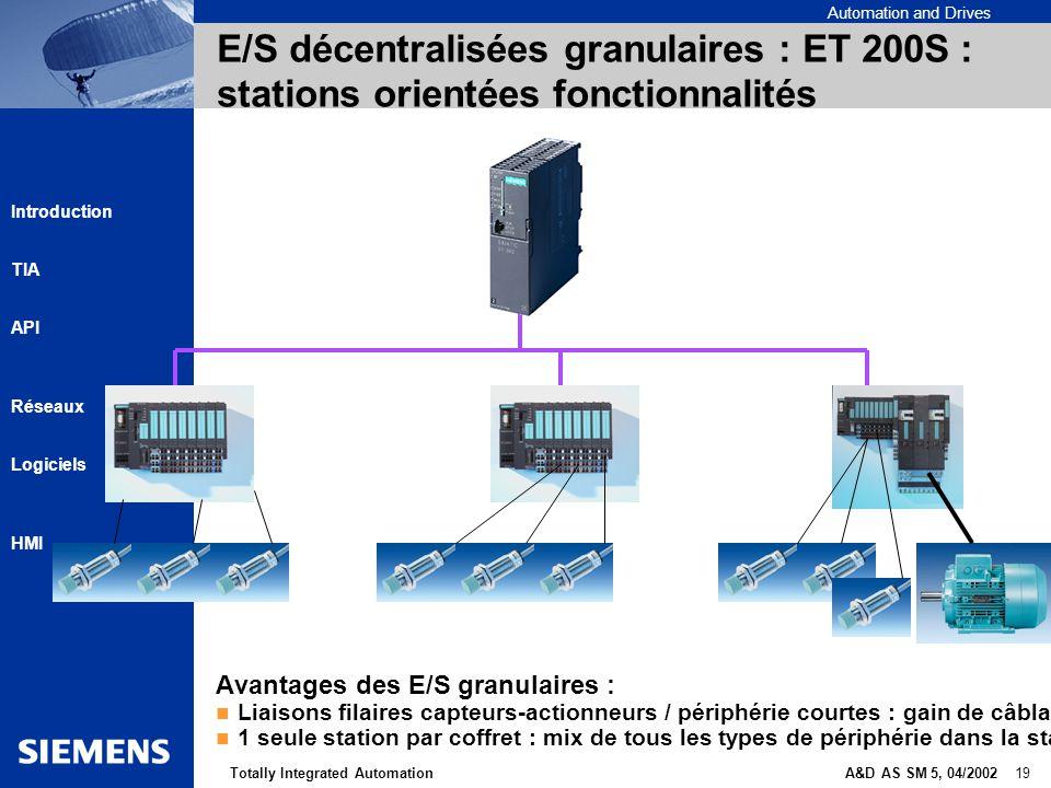 Automation and Drives A&D AS SM 5, 04/2002 19Totally Integrated Automation Introduction TIA API Réseaux Logiciels HMI E/S décentralisées granulaires :