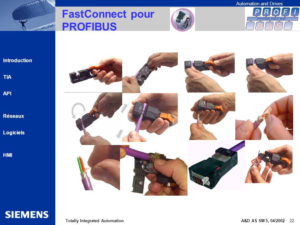 Automation and Drives A&D AS SM 5, 04/2002 22Totally Integrated Automation Introduction TIA API Réseaux Logiciels HMI 4 x FastConnect pour PROFIBUS