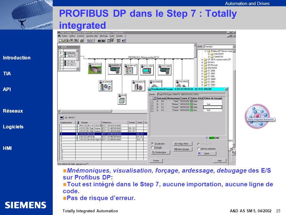 Automation and Drives A&D AS SM 5, 04/2002 25Totally Integrated Automation Introduction TIA API Réseaux Logiciels HMI PROFIBUS DP dans le Step 7 : Tot